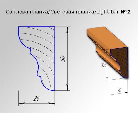 Мебельная световая планка №2 для кухонь с фасадами Полифасад